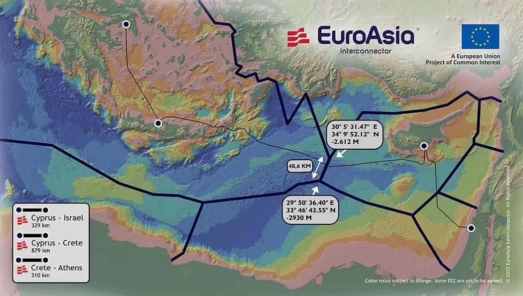 Реализация проекта EuroAsia Interconnector снизит стоимость электричества - Вестник Кипра